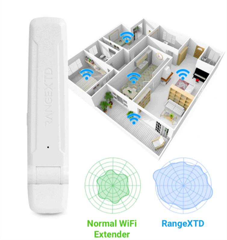Features Of RangeXTD USB Wifi Repeater