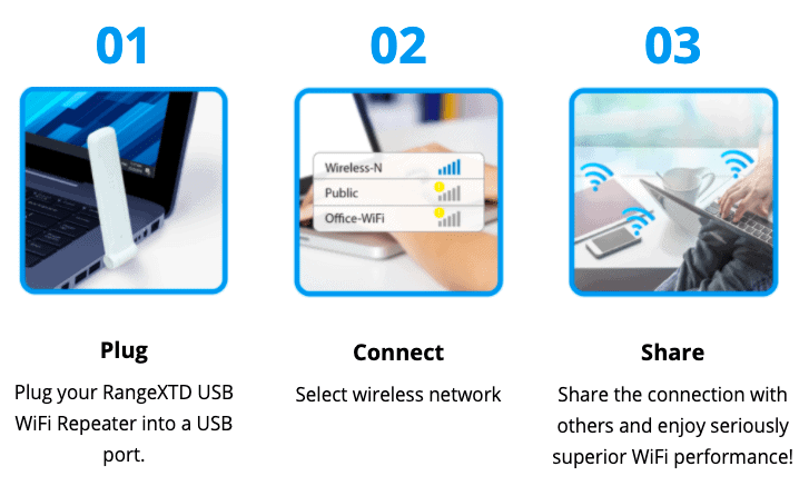 How To Setup RangeXTD USB WIFI Repeater Setup?