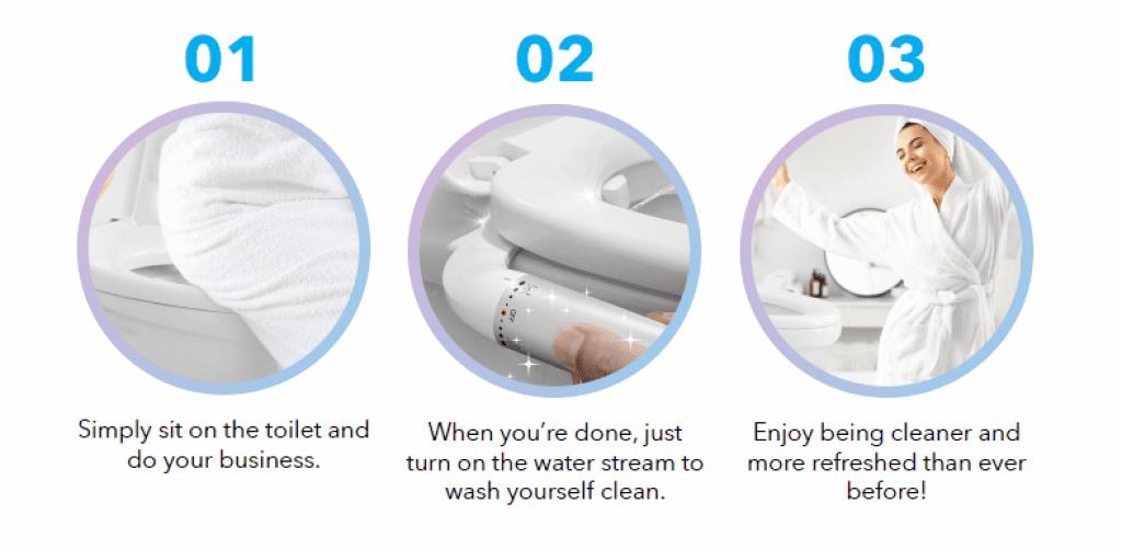 So verwenden Sie den Blaux Cleanse